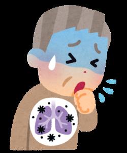 新型コロナウイルス肺炎について